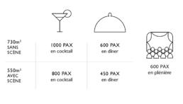 Capacité Elysée Montmartre - Concert Cocktails Defilés